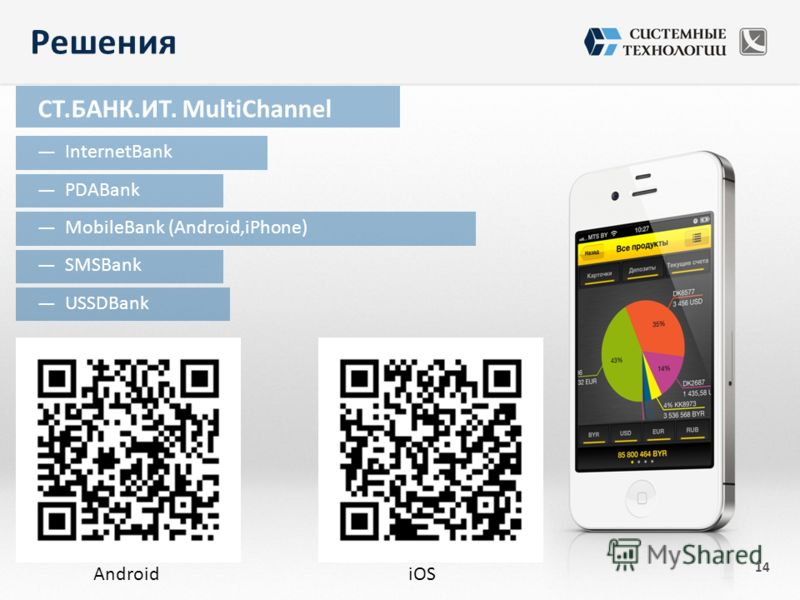 Решения 1414 InternetBank СТ.БАНК.ИТ. MultiChannel PDABank MobileBank (Android,iPhone) SMSBank USSDBank AndroidiOS