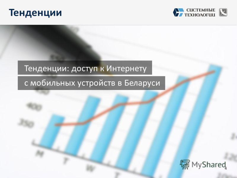 Тенденции 4 с мобильных устройств в Беларуси Тенденции: доступ к Интернету