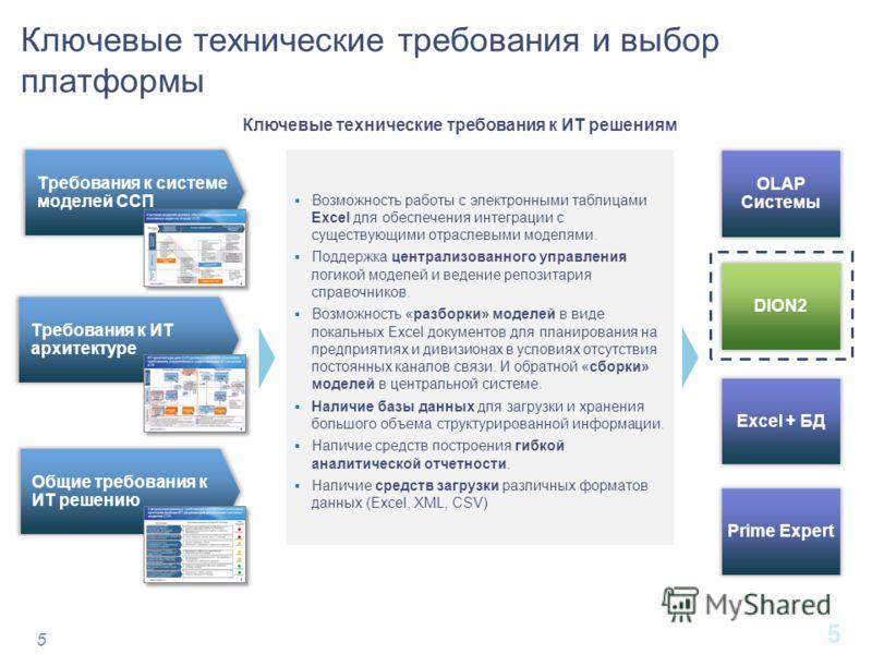 5 Ключевые технические требования и выбор платформы 5 Требования к системе моделей ССП Общие требования к ИТ решению Требования к ИТ архитектуре Возможность работы с электронными таблицами Excel для обеспечения интеграции с существующими отраслевыми
