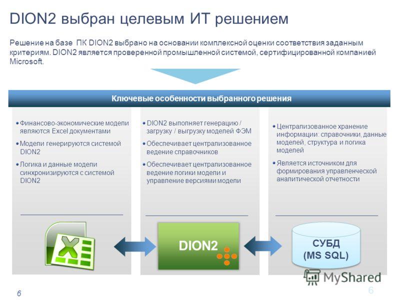 66 DION2 выбран целевым ИТ решением 6 Решение на базе ПК DION2 выбрано на основании комплексной оценки соответствия заданным критериям. DION2 является проверенной промышленной системой, сертифицированной компанией Microsoft. СУБД (MS SQL) СУБД (MS SQ