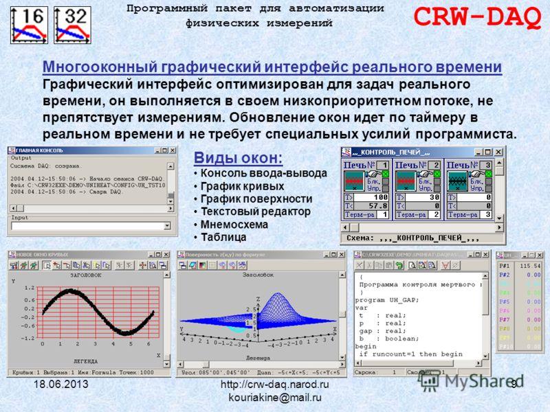 18.06.2013http://crw-daq.narod.ru kouriakine@mail.ru 9 CRW-DAQ Программный пакет для автоматизации физических измерений Многооконный графический интерфейс реального времени Графический интерфейс оптимизирован для задач реального времени, он выполняет