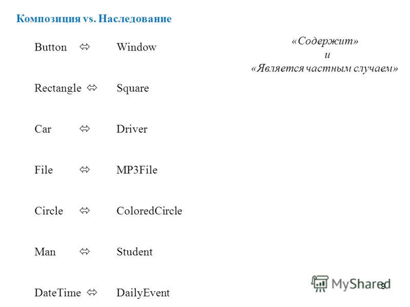 9 Button Window Rectangle Square Car Driver File MP3File Circle ColoredCircle Man Student DateTime DailyEvent Композиция vs. Наследование «Содержит» и «Является частным случаем»