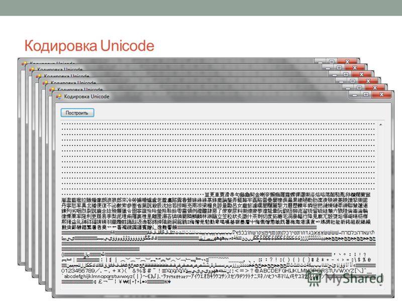 Кодировка Unicode // посмотреть все возможные символы string s =
