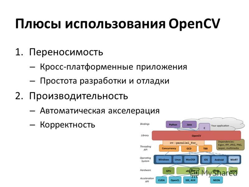 Плюсы использования OpenCV 1.Переносимость – Кросс-платформенные приложения – Простота разработки и отладки 2.Производительность – Автоматическая акселерация – Корректность