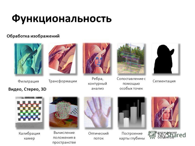 нахождение изображений: