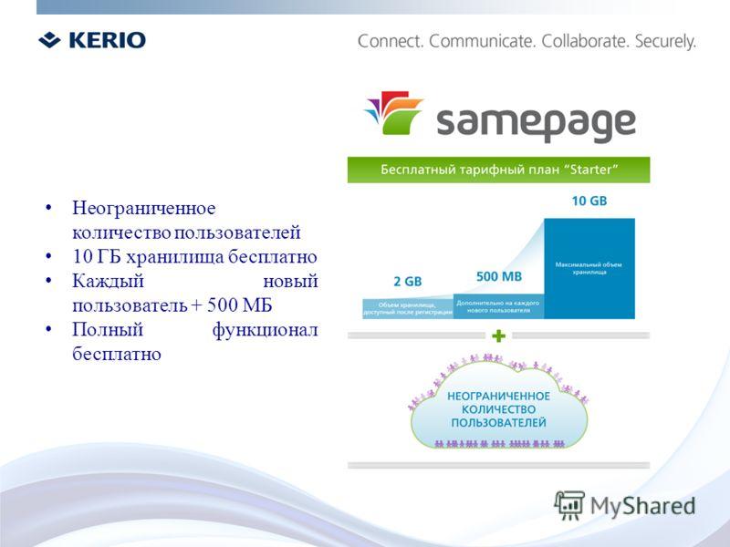 Неограниченное количество пользователей 10 ГБ хранилища бесплатно Каждый новый пользователь + 500 МБ Полный функционал бесплатно