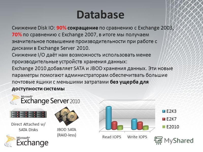 Database Снижение Disk IO: 90% сокращение по сравнению с Exchange 2003, 70% по сравнению c Exchange 2007, в итоге мы получаем значительное повышение производительности при работе с дисками в Exchange Server 2010. Снижение I/O даёт нам возможность исп