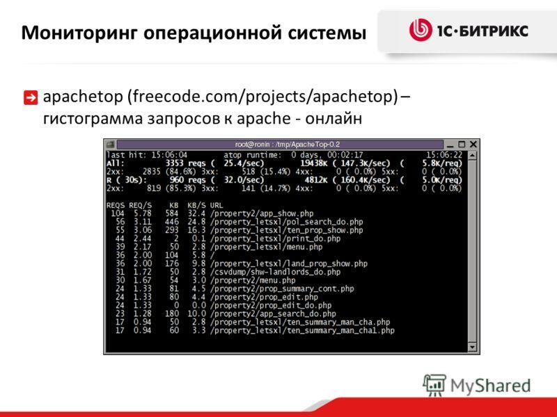 Мониторинг операционной системы apachetop (freecode.com/projects/apachetop) – гистограмма запросов к apache - онлайн