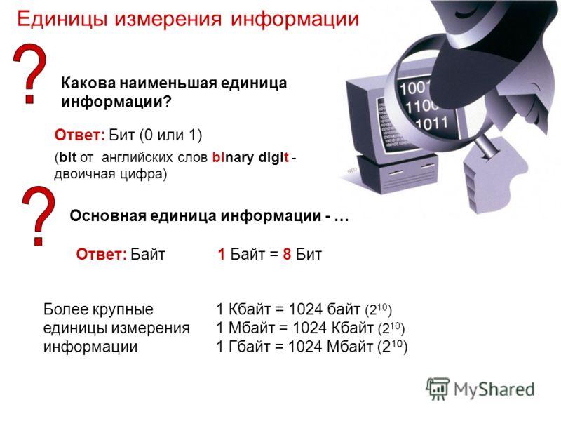 Какова наименьшая единица информации? Ответ: Бит (0 или 1) (bit от английских слов binary digit - двоичная цифра) Единицы измерения информации Основная единица информации - … Ответ: Байт1 Байт = 8 Бит Более крупные единицы измерения информации 1 Кбай