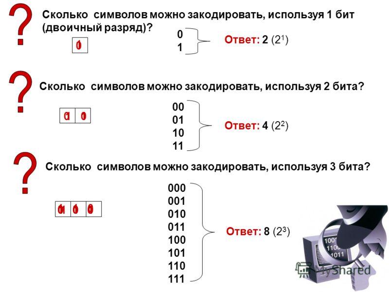Сколько символов можно закодировать, используя 1 бит (двоичный разряд)? Ответ: 2 (2 1 ) 0 1 Сколько символов можно закодировать, используя 2 бита? Ответ: 4 (2 2 ) 00 01 10 11 Сколько символов можно закодировать, используя 3 бита? Ответ: 8 (2 3 ) 000