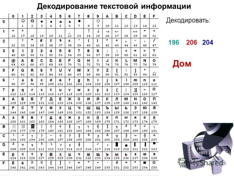 Декодирование текстовой информации Декодировать: Дом 196 206 204
