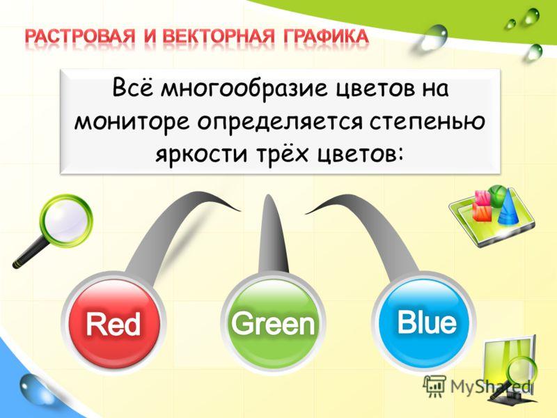 Всё многообразие цветов на мониторе определяется степенью яркости трёх цветов: