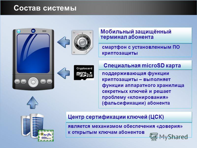 Состав системы Мобильный защищённый терминал абонента поддерживающая функции криптозащиты – выполняет функции аппаратного хранилища секретных ключей и решает проблему «клонирования» (фальсификации) абонента Центр сертификации ключей (ЦСК) смартфон с