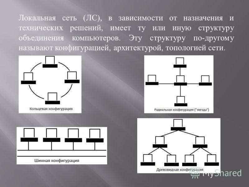 Локальная сеть ( ЛС ), в зависимости от назначения и технических решений, имеет ту или иную структуру объединения компьютеров. Эту структуру по - другому называют конфигурацией, архитектурой, топологией сети.