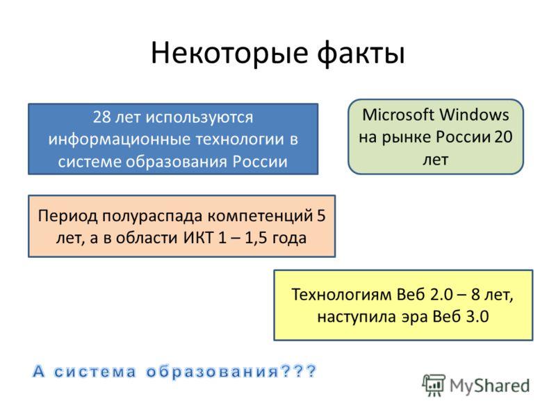 Некоторые факты 28 лет используются информационные технологии в системе образования России Период полураспада компетенций 5 лет, а в области ИКТ 1 – 1,5 года Microsoft Windows на рынке России 20 лет Технологиям Веб 2.0 – 8 лет, наступила эра Веб 3.0