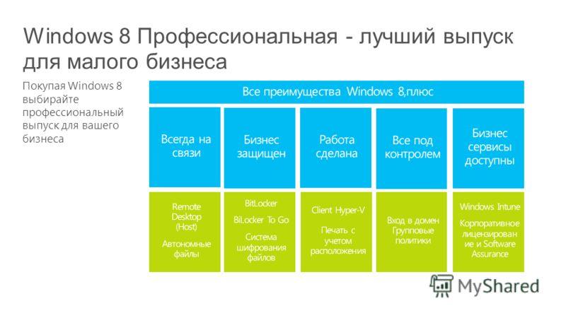 Покупая Windows 8 выбирайте профессиональный выпуск для вашего бизнеса Windows 8 Профессиональная - лучший выпуск для малого бизнеса