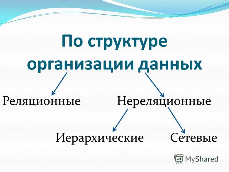 По структуре организации данных РеляционныеНереляционные ИерархическиеСетевые