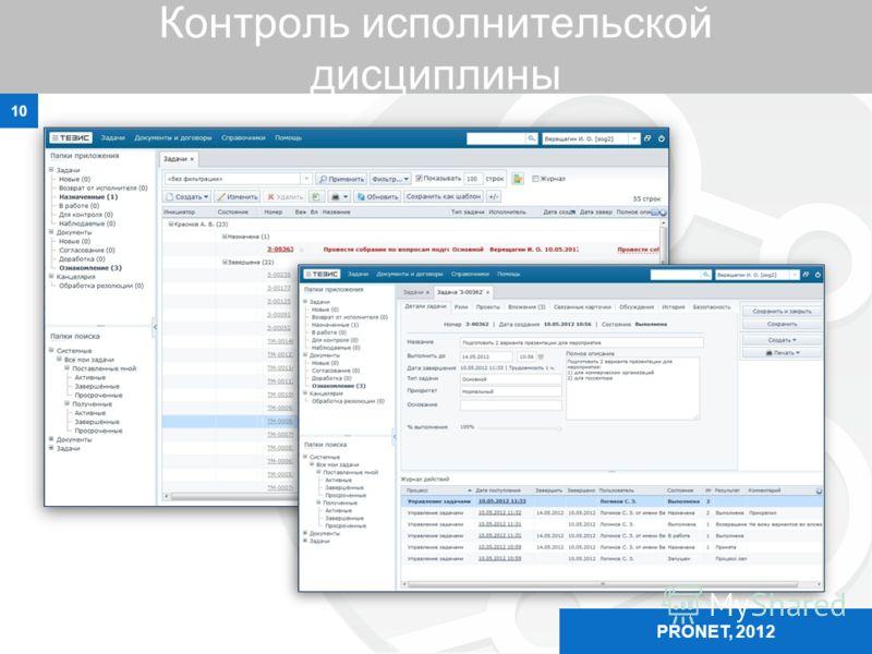 Контроль исполнительской дисциплины 10 PRONET, 2012