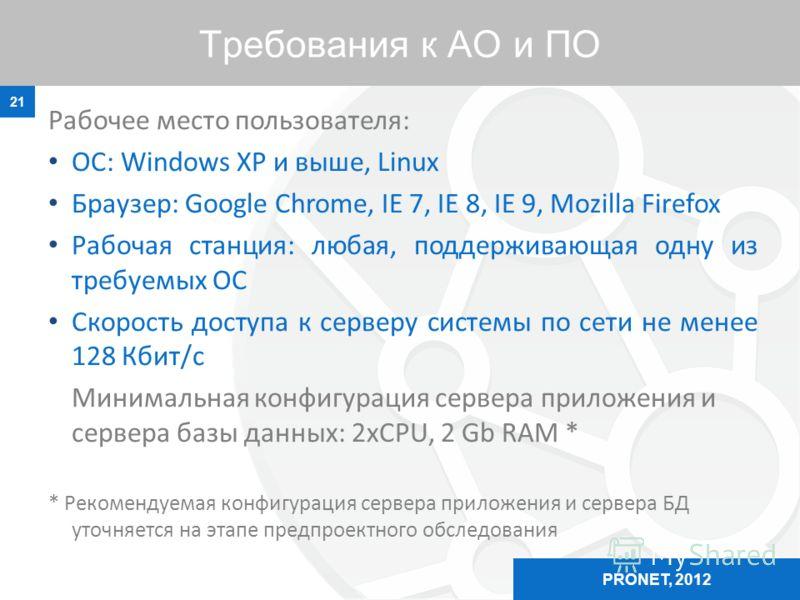 Требования к АО и ПО Рабочее место пользователя: ОС: Windows XP и выше, Linux Браузер: Google Chrome, IE 7, IE 8, IE 9, Mozilla Firefox Рабочая станция: любая, поддерживающая одну из требуемых ОС Скорость доступа к серверу системы по сети не менее 12
