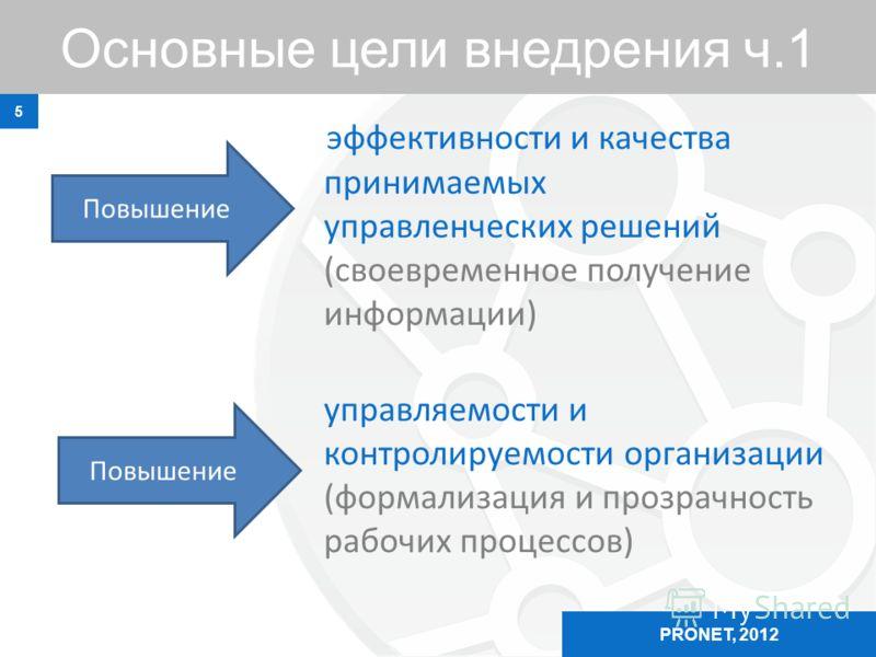 Основные цели внедрения ч.1 эффективности и качества принимаемых управленческих решений (своевременное получение информации) управляемости и контролируемости организации (формализация и прозрачность рабочих процессов) 5 Повышение PRONET, 2012