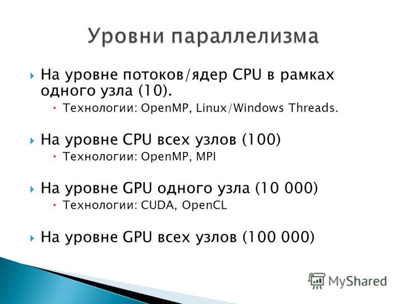 На уровне потоков/ядер CPU в рамках одного узла (10). Технологии: OpenMP, Linux/Windows Threads. На уровне CPU всех узлов (100) Технологии: OpenMP, MPI На уровне GPU одного узла (10 000) Технологии: CUDA, OpenCL На уровне GPU всех узлов (100 000)