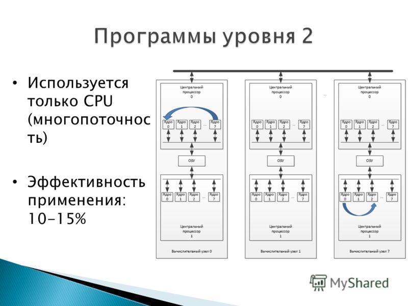 Используется только CPU (многопоточнос ть) Эффективность применения: 10-15%