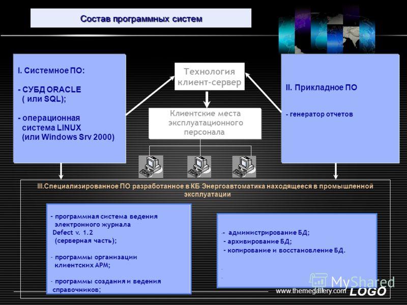 LOGO www.themegallery.com Состав программных систем III.Специализированное ПО разработанное в КБ Энергоавтоматика находящееся в промышленной эксплуатации I. Системное ПО: - СУБД ORACLE ( или SQL); - операционная система LINUX (или Windows Srv 2000) I