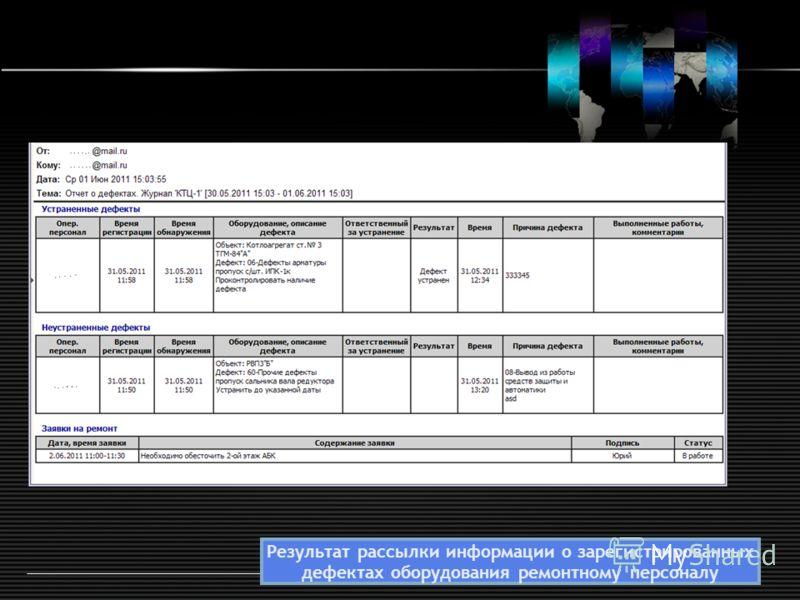 LOGO www.themegallery.com Результат рассылки информации о зарегистрированных дефектах оборудования ремонтному персоналу