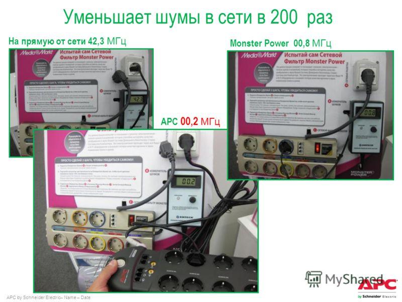APC by Schneider Electric– Name – Date Уменьшает шумы в сети в 200 раз На прямую от сети 42,3 МГц Monster Power 00,8 МГц APC 00,2 МГц