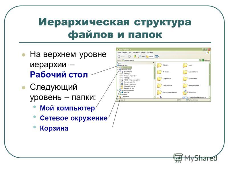 Иерархическая структура файлов и папок На верхнем уровне иерархии – Рабочий стол Следующий уровень – папки: Мой компьютер Сетевое окружение Корзина