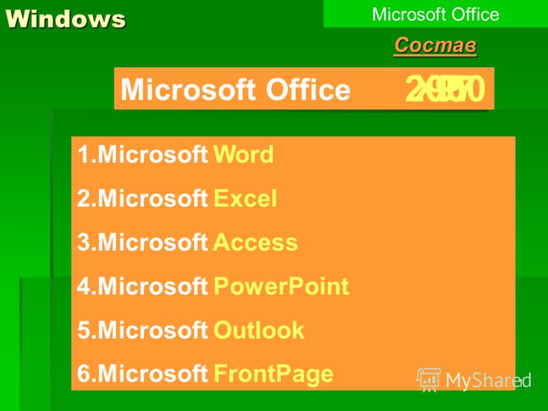 1Windows Microsoft OfficeСостав 1.Microsoft Word 2.Microsoft Excel 3.Microsoft Access 4.Microsoft PowerPoint 5.Microsoft Outlook 6.Microsoft FrontPage 95972000XP