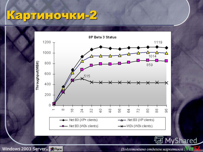 Подготовлено отделом маркетинга NetSL Windows 2003 Server. Картиночки-2