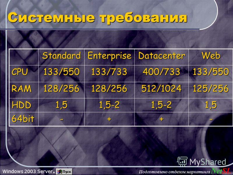 Подготовлено отделом маркетинга NetSL Windows 2003 Server. Системные требования StandardEnterpriseDatacenterWeb CPU133/550133/733400/733133/550 RAM128/256128/256512/1024125/256 HDD1,51,5-21,5-21,5 64bit -++-