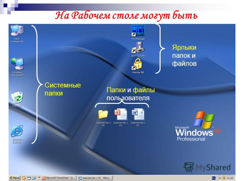 На Рабочем столе могут быть Системные папки Папки и файлы пользователя Ярлыки папок и файлов