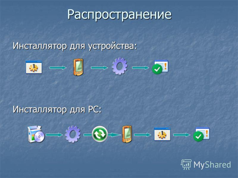 Распространение Инсталлятор для устройства: Инсталлятор для PC:
