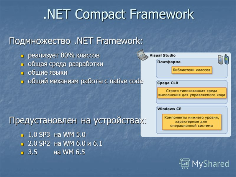 .NET Compact Framework Подмножество.NET Framework: реализует 80% классов общая среда разработки общие языки общий механизм работы с native code Предустановлен на устройствах: 1.0 SP3 на WM 5.0 2.0 SP2 на WM 6.0 и 6.1 3.5 на WM 6.5