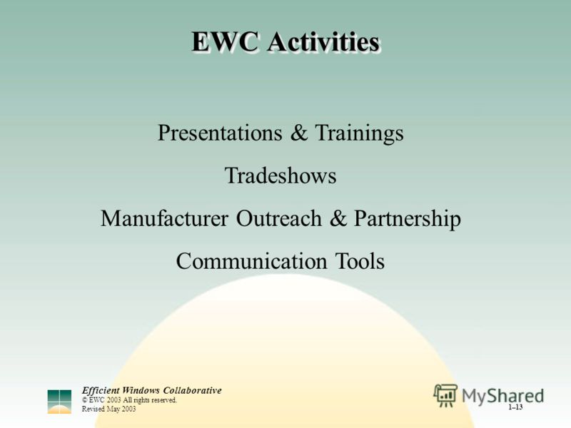 Efficient Windows Collaborative © EWC 2003 All rights reserved. Revised May 2003 1–13 EWC Activities Presentations & Trainings Tradeshows Manufacturer Outreach & Partnership Communication Tools