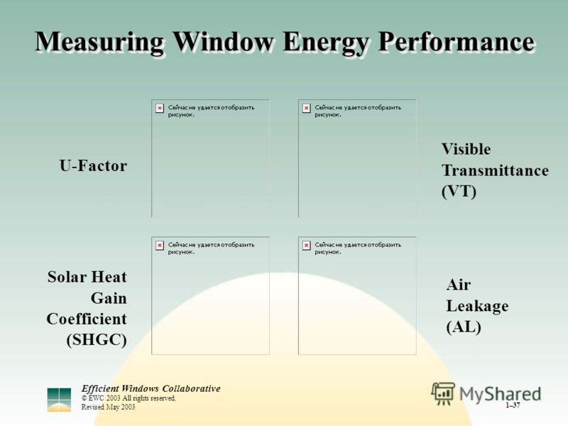 Efficient Windows Collaborative © EWC 2003 All rights reserved. Revised May 2003 1–37 Measuring Window Energy Performance U-Factor Visible Transmittance (VT) Solar Heat Gain Coefficient (SHGC) Air Leakage (AL)