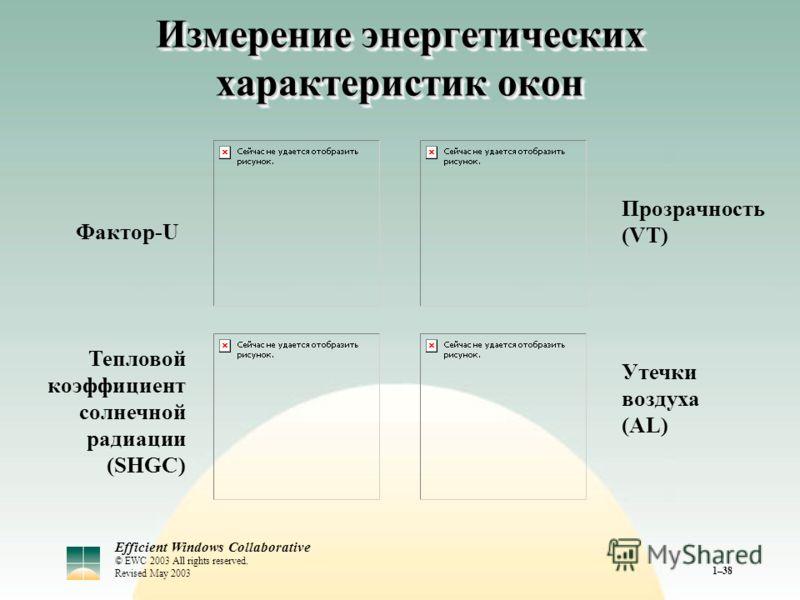Efficient Windows Collaborative © EWC 2003 All rights reserved. Revised May 2003 1–38 Измерение энергетических характеристик окон Фактор-U Прозрачность (VT) Тепловой коэффициент солнечной радиации (SHGC) Утечки воздуха (AL)