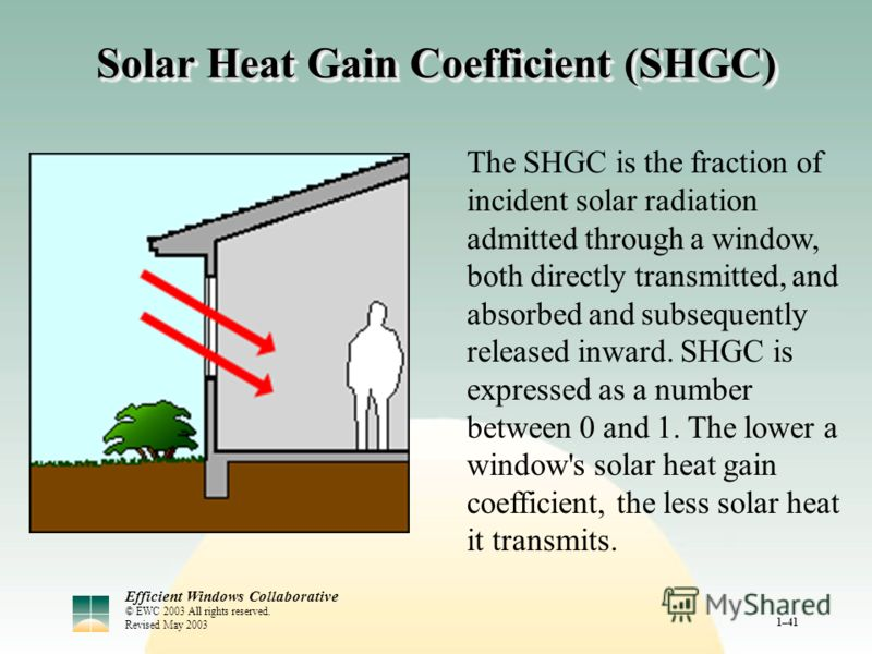 Efficient Windows Collaborative © EWC 2003 All rights reserved. Revised May 2003 1–41 Solar Heat Gain Coefficient (SHGC) The SHGC is the fraction of incident solar radiation admitted through a window, both directly transmitted, and absorbed and subse