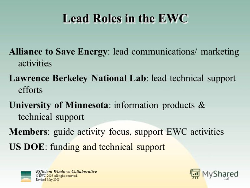 Efficient Windows Collaborative © EWC 2003 All rights reserved. Revised May 2003 1–5 Lead Roles in the EWC Alliance to Save Energy: lead communications/ marketing activities Lawrence Berkeley National Lab: lead technical support efforts University of