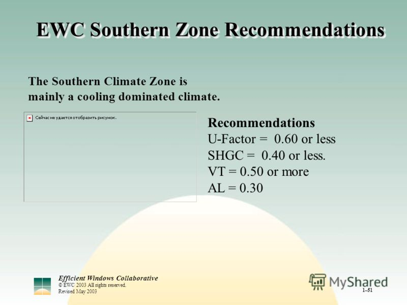 Efficient Windows Collaborative © EWC 2003 All rights reserved. Revised May 2003 1–51 EWC Southern Zone Recommendations Recommendations U-Factor = 0.60 or less SHGC = 0.40 or less. VT = 0.50 or more AL = 0.30 The Southern Climate Zone is mainly a coo