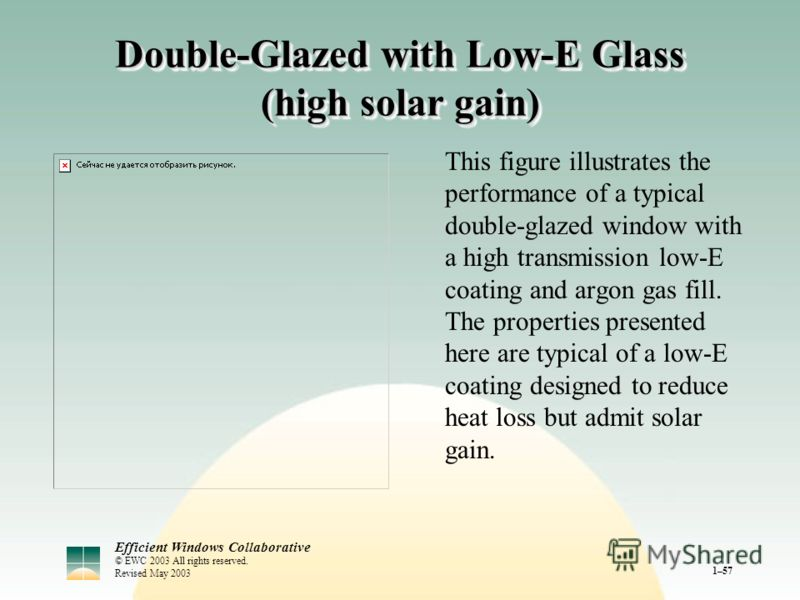 Efficient Windows Collaborative © EWC 2003 All rights reserved. Revised May 2003 1–57 Double-Glazed with Low-E Glass (high solar gain) This figure illustrates the performance of a typical double-glazed window with a high transmission low-E coating an