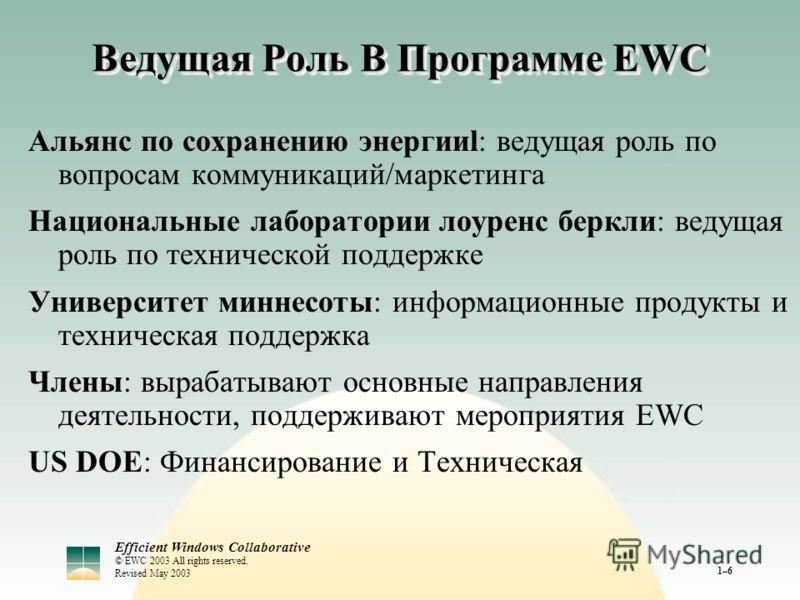 Efficient Windows Collaborative © EWC 2003 All rights reserved. Revised May 2003 1–6 Ведущая Роль В Программе EWC Альянс по сохранению энергииl: ведущая роль по вопросам коммуникаций/маркетинга Национальные лаборатории лоуренс беркли: ведущая роль по