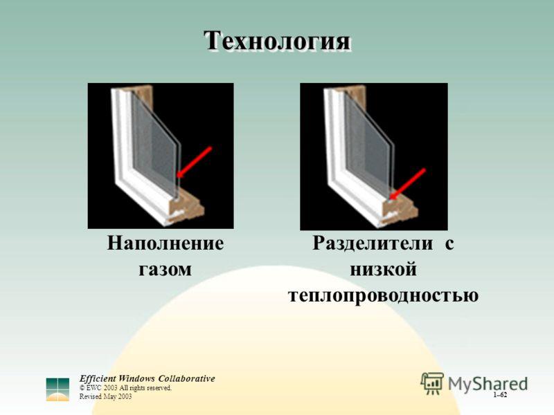 Efficient Windows Collaborative © EWC 2003 All rights reserved. Revised May 2003 1–62 ТехнологияТехнология Разделители с низкой теплопроводностью Наполнение газом