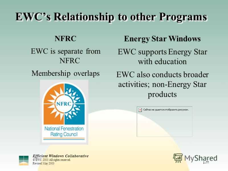 Efficient Windows Collaborative © EWC 2003 All rights reserved. Revised May 2003 1–77 EWCs Relationship to other Programs NFRC EWC is separate from NFRC Membership overlaps Energy Star Windows EWC supports Energy Star with education EWC also conducts