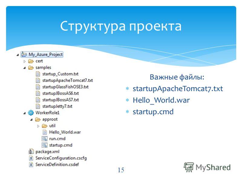 Структура проекта Важные файлы: startupApacheTomcat7.txt Hello_World.war startup.cmd 15