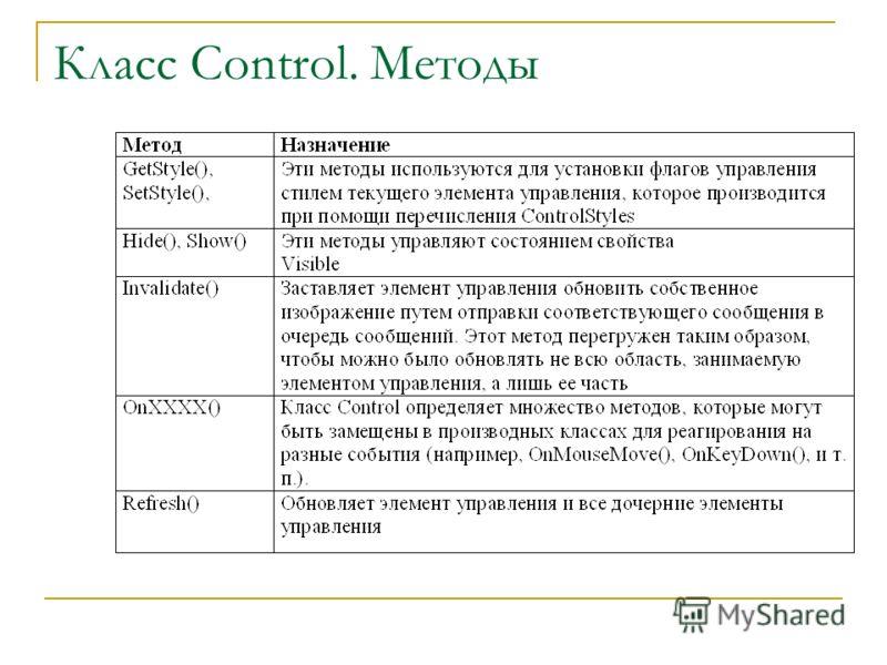 Класс Control. Методы