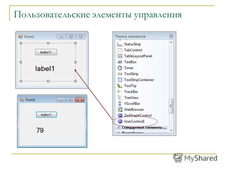 Пользовательские элементы управления