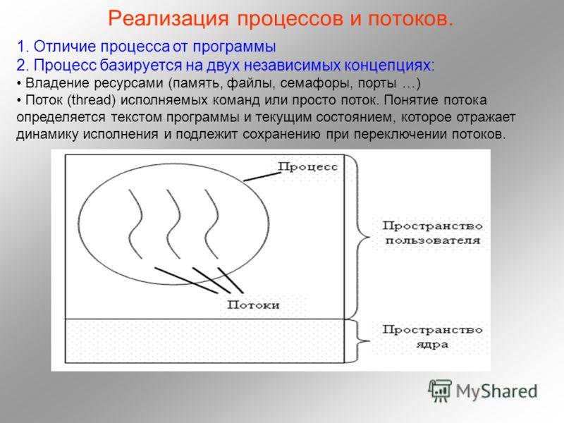Реализация процеcсов и потоков. 1. Отличие процесса от программы 2. Процесс базируется на двух независимых концепциях: Владение ресурсами (память, файлы, семафоры, порты …) Поток (thread) исполняемых команд или просто поток. Понятие потока определяет